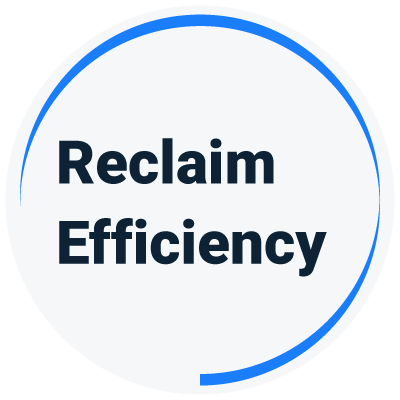 Reclaim-Efficiency